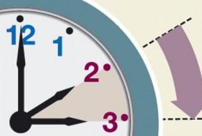 El domingo cambiamos a horario de verano: a las 2 serán las 3
